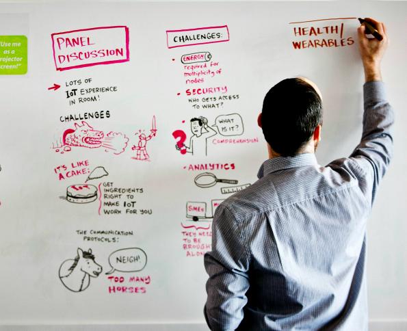 Whiteboard vs. Whiteboard Paint   Smarter Surfaces