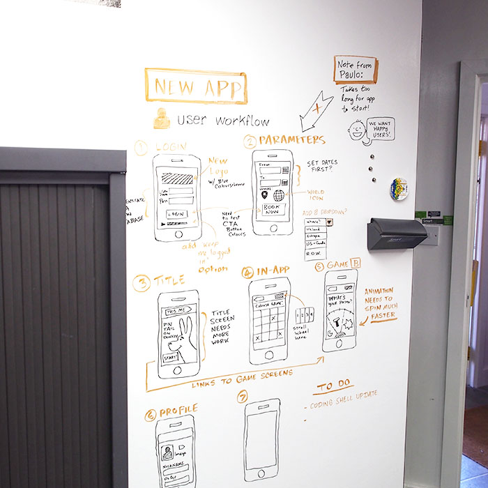 Wall-in-office-coated-in-Smart-Whiteboard-Paint-White-used-in-product-design-dry-erase-surfaces