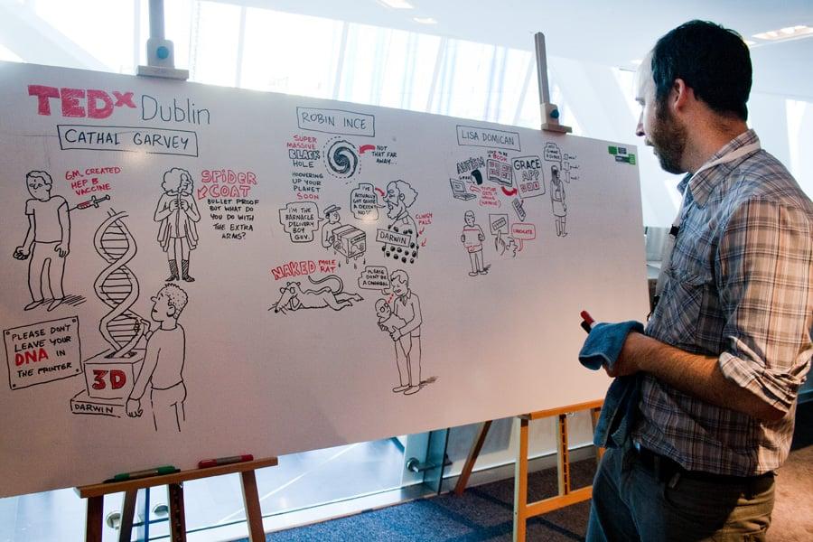 TEDxDublin, Ireland (27)