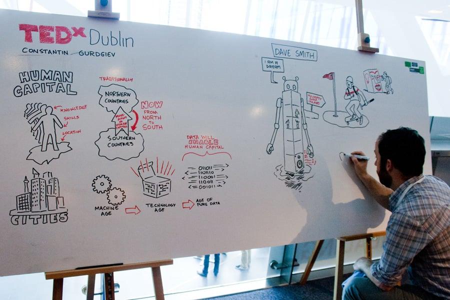 TEDxDublin, Ireland (62)
