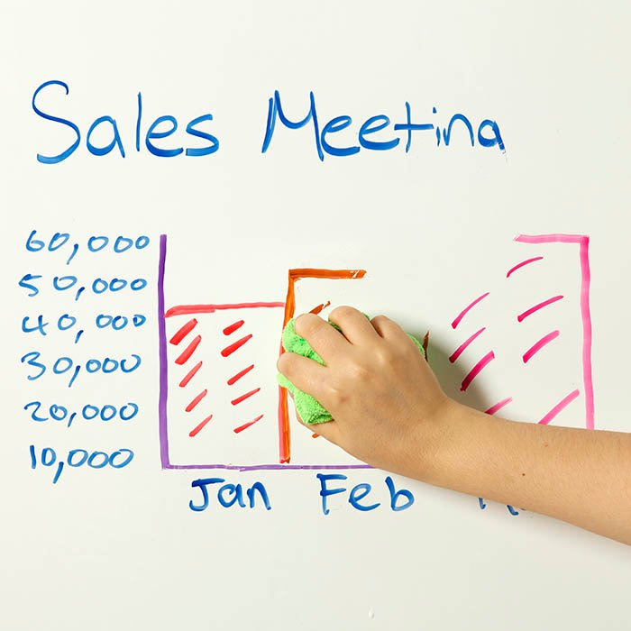 magnetic-dry-erase-wall-used-in-sales-meeting-created-with-magnetic-whiteboard-wall-covering-dry-erase-vinyl