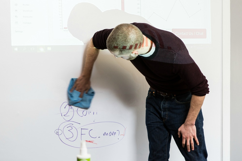 projector whiteboard wallcovering, project, erasable, wall, business, presentation, teamwork 5 (1) (1)