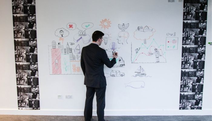 drawing-on-writable-surfaces