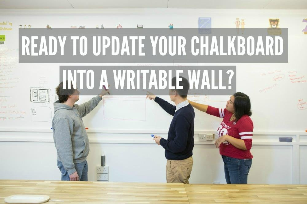 BLOG whiteboard wallcovering business office commercial walls teamwork 3 functional writable walls