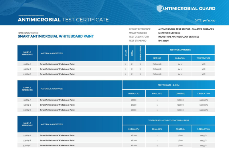 test certificate for Smart Antimicrobial Whiteboard Paint White