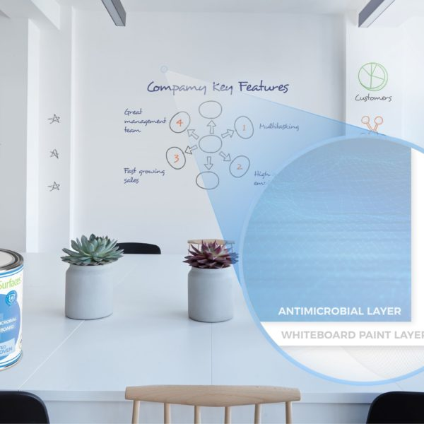 Image of Antimicrobial Whiteboard Wall and paint tin